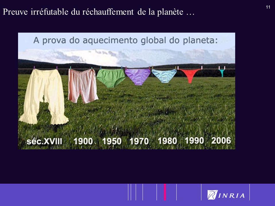 11 Preuve irréfutable du réchauffement de la planète …