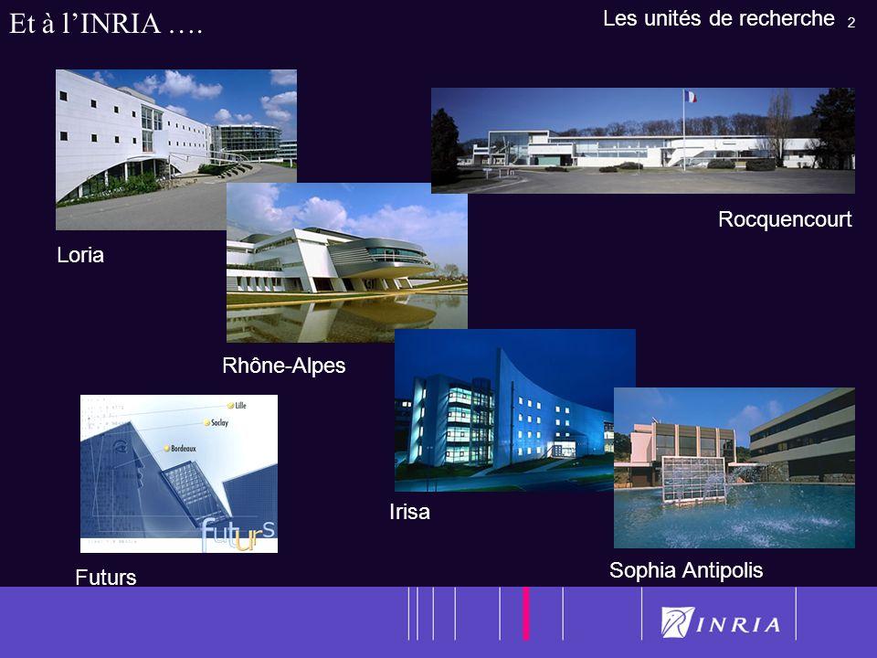 2 Loria Rocquencourt Sophia Antipolis Irisa Rhône-Alpes Futurs Les unités de recherche Et à lINRIA ….