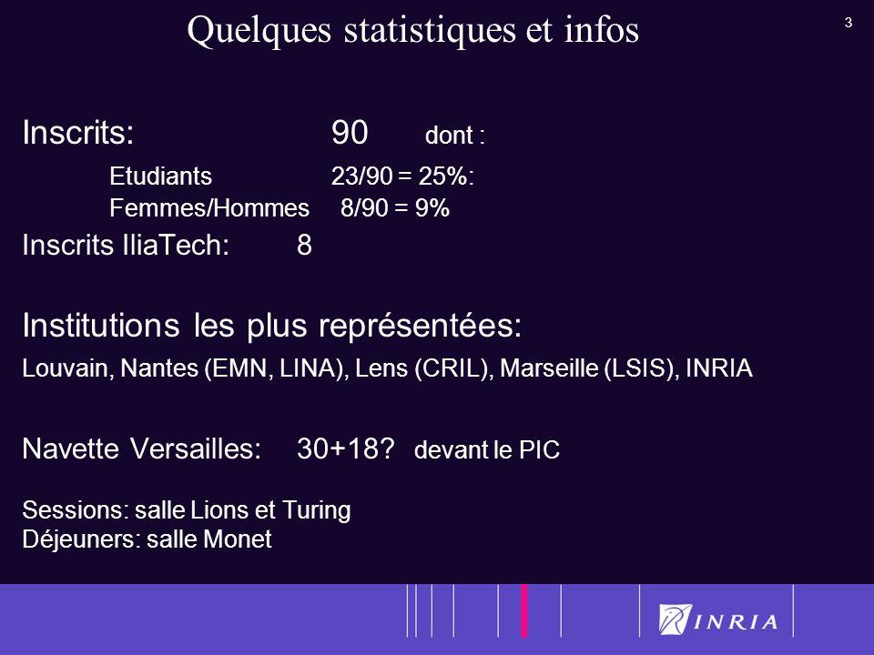 3 Inscrits: 90 dont : Etudiants 23/90 = 25%: Femmes/Hommes 8/90 = 9% Inscrits IliaTech: 8 Institutions les plus représentées: Louvain, Nantes (EMN, LI