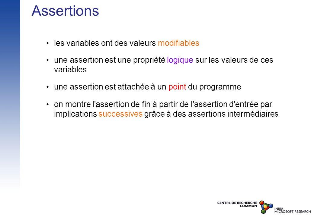 Assertions les variables ont des valeurs modifiables une assertion est une propriété logique sur les valeurs de ces variables une assertion est attach