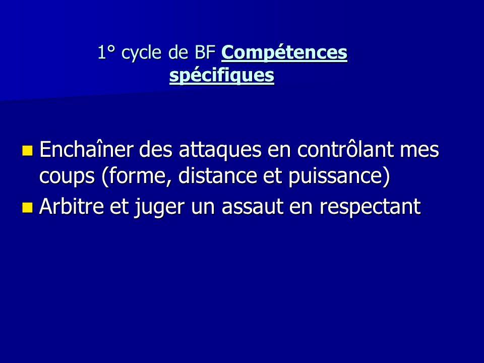 1° cycle de BF Compétences spécifiques Enchaîner des attaques en contrôlant mes coups (forme, distance et puissance) Enchaîner des attaques en contrôl