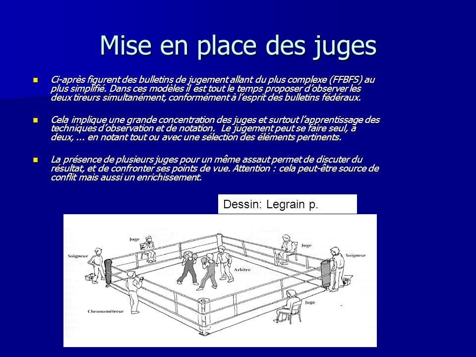 Mise en place des juges Ci-après figurent des bulletins de jugement allant du plus complexe (FFBFS) au plus simplifié. Dans ces modèles il est tout le