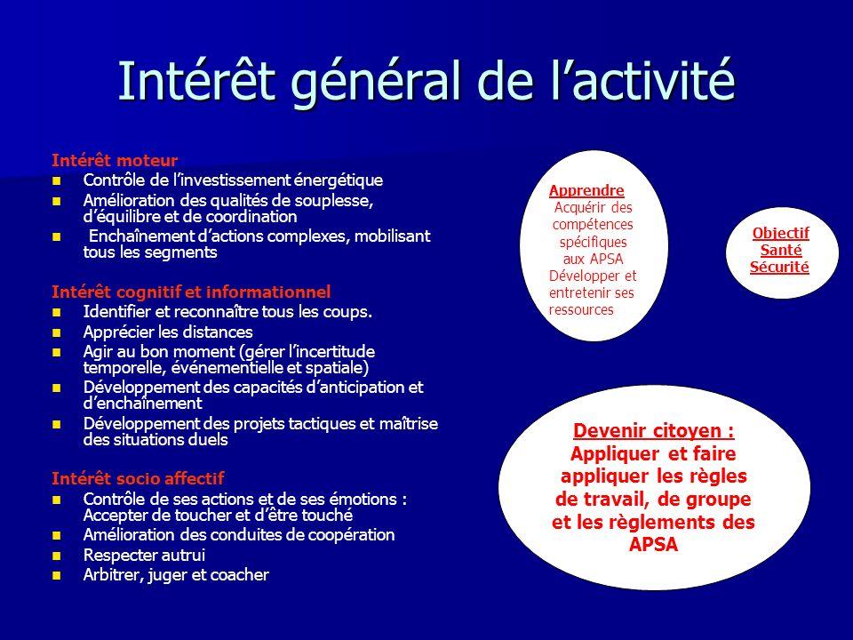 Intérêt général de lactivité Intérêt moteur Contrôle de linvestissement énergétique Amélioration des qualités de souplesse, déquilibre et de coordinat