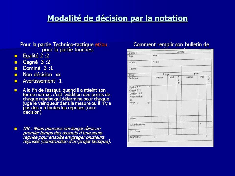 Modalité de décision par la notation Pour la partie Technico-tactique et/ou pour la partie touches: Egalité 2 :2 Egalité 2 :2 Gagné 3 :2 Gagné 3 :2 Do