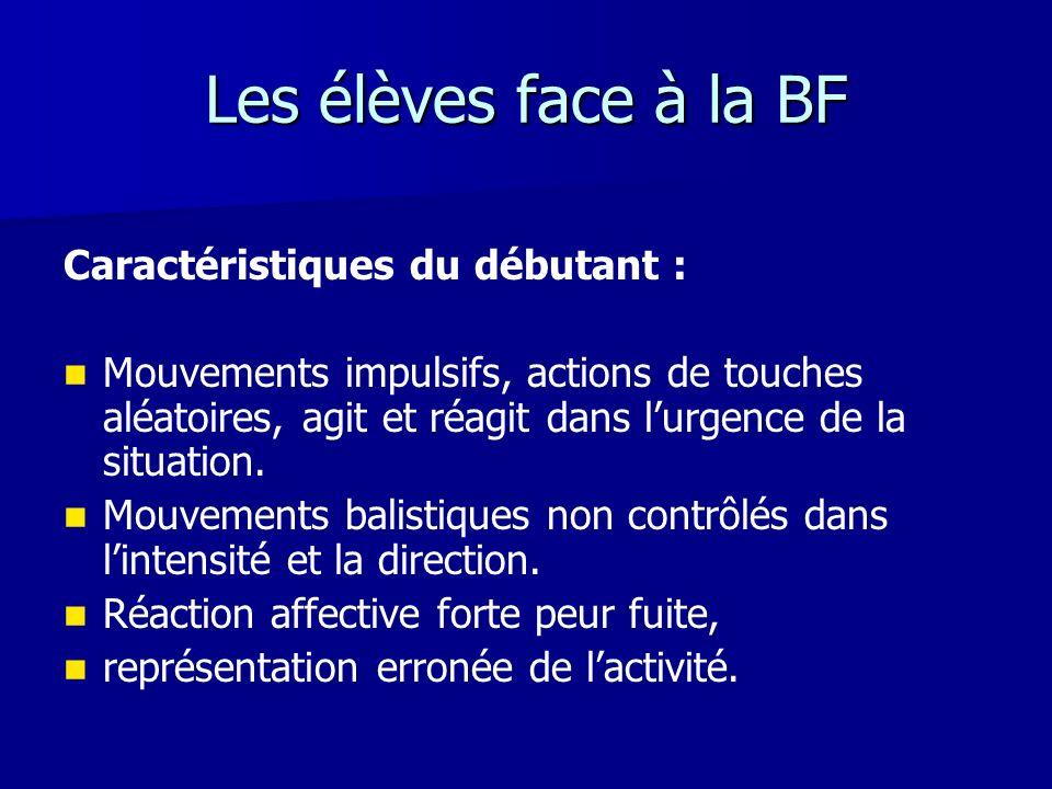 Les élèves face à la BF Caractéristiques du débutant : Mouvements impulsifs, actions de touches aléatoires, agit et réagit dans lurgence de la situati