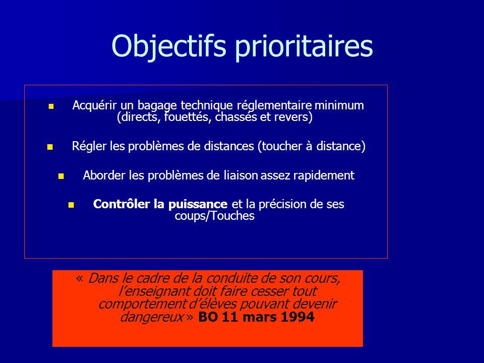 Objectifs prioritaires Acquérir un bagage technique réglementaire minimum (directs, fouettés, chassés et revers) Régler les problèmes de distances (to