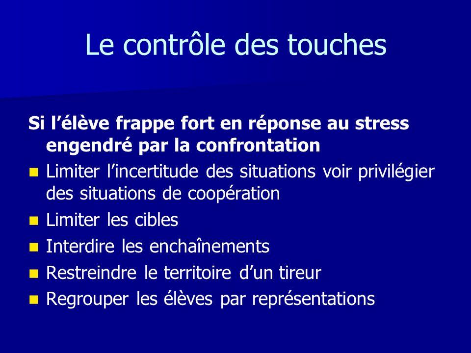 Le contrôle des touches Si lélève frappe fort en réponse au stress engendré par la confrontation Limiter lincertitude des situations voir privilégier