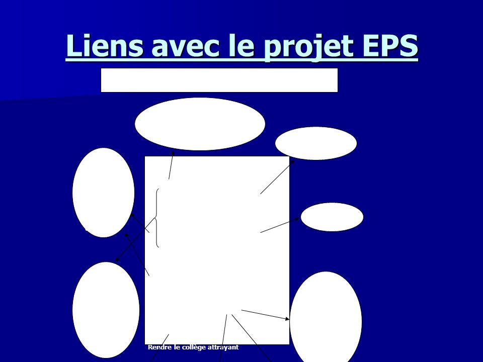 Liens avec le projet EPS Axe 1 :Gérer les écarts de niveaux et renforcer linvestissement scolaire de lélève Acquérir les fondamentaux en français (lec