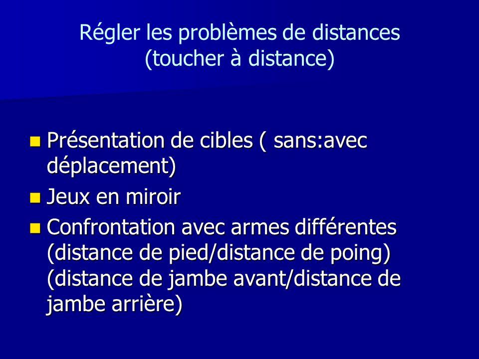 Régler les problèmes de distances (toucher à distance) Présentation de cibles ( sans:avec déplacement) Présentation de cibles ( sans:avec déplacement)