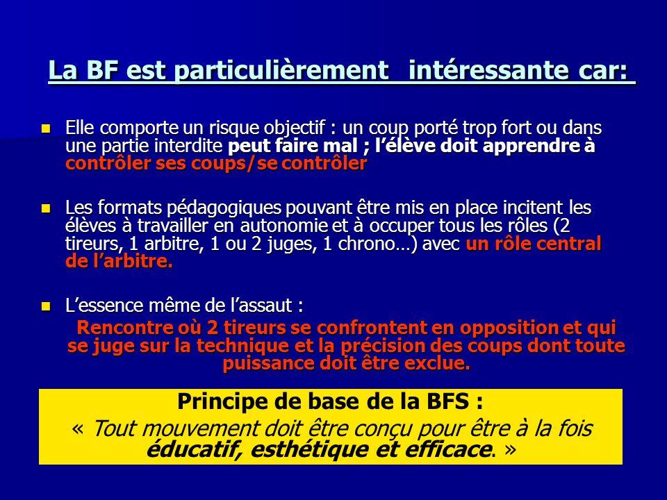La BF est particulièrement intéressante car: La BF est particulièrement intéressante car: Elle comporte un risque objectif : un coup porté trop fort o