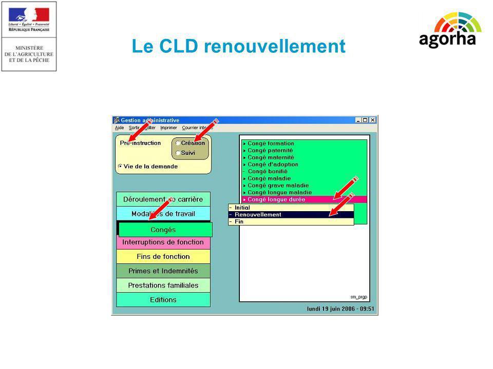 Le CLD renouvellement