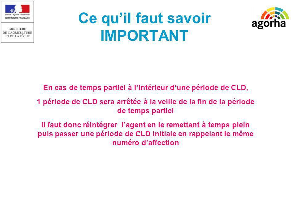 Ce quil faut savoir IMPORTANT En cas de temps partiel à lintérieur dune période de CLD, 1 période de CLD sera arrêtée à la veille de la fin de la péri
