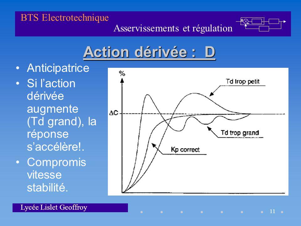 Asservissements et régulation BTS Electrotechnique Lycée Lislet Geoffroy 11 Action dérivée : D Anticipatrice Si laction dérivée augmente (Td grand), l