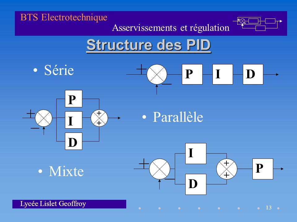 Asservissements et régulation BTS Electrotechnique Lycée Lislet Geoffroy 13 Structure des PID PID P I D P I D Série Parallèle Mixte