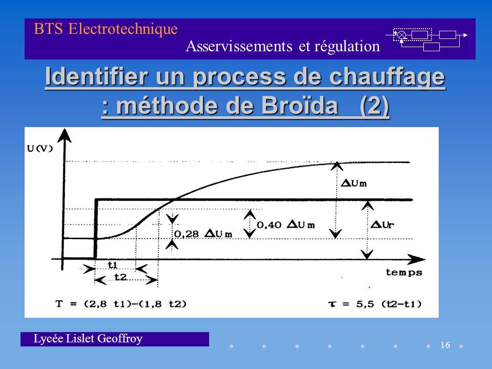 Asservissements et régulation BTS Electrotechnique Lycée Lislet Geoffroy 16 Identifier un process de chauffage : méthode de Broïda (2)