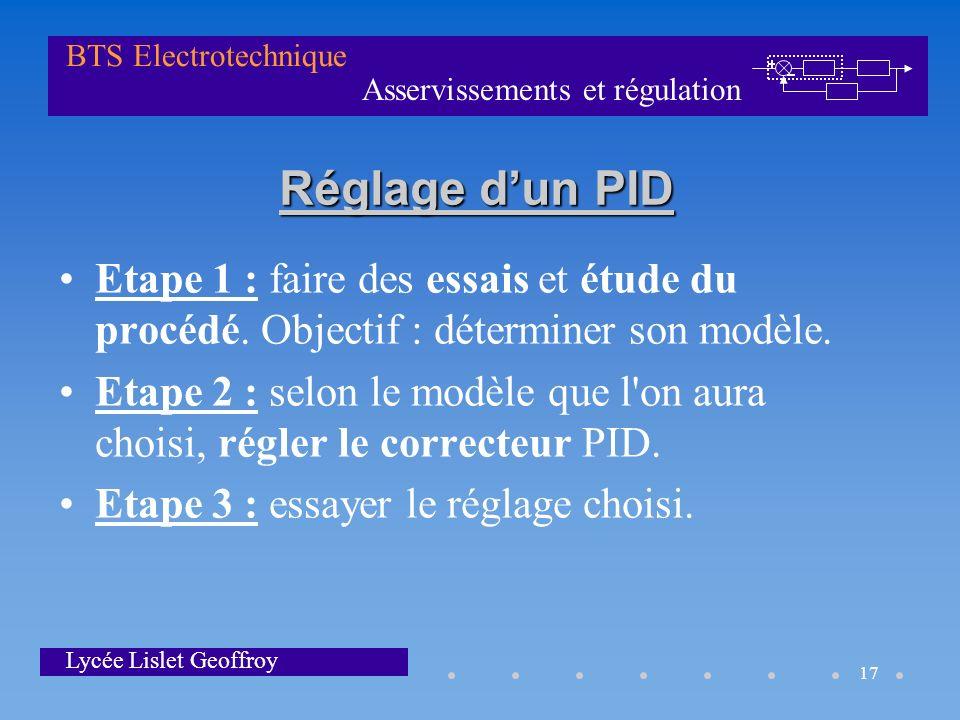Asservissements et régulation BTS Electrotechnique Lycée Lislet Geoffroy 17 Réglage dun PID Etape 1 : faire des essais et étude du procédé. Objectif :