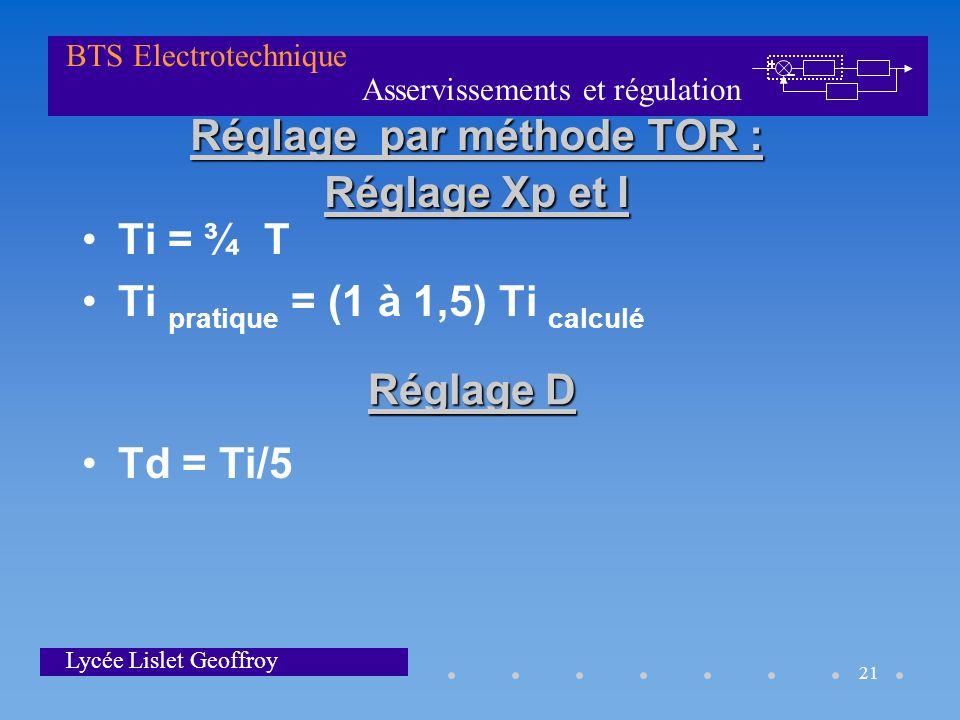 Asservissements et régulation BTS Electrotechnique Lycée Lislet Geoffroy 21 Réglage par méthode TOR : Réglage Xp et I Ti = ¾ T Ti pratique = (1 à 1,5)