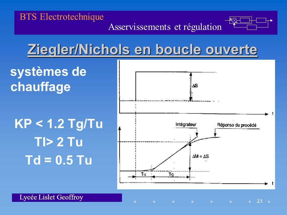 Asservissements et régulation BTS Electrotechnique Lycée Lislet Geoffroy 23 Ziegler/Nichols en boucle ouverte systèmes de chauffage KP < 1.2 Tg/Tu TI>