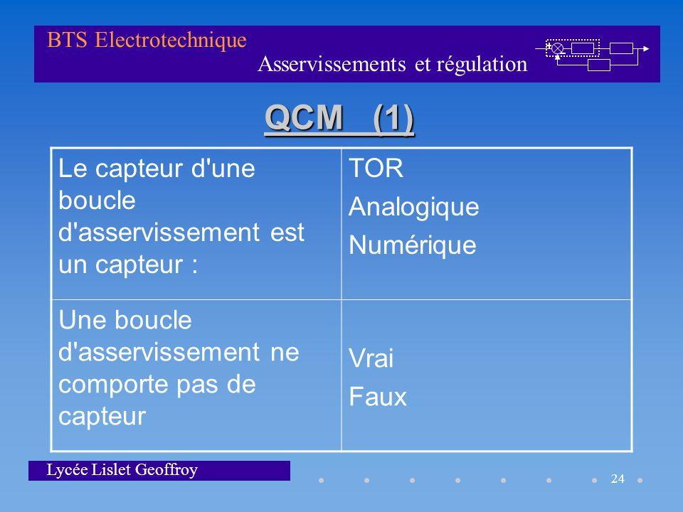 Asservissements et régulation BTS Electrotechnique Lycée Lislet Geoffroy 24 QCM (1) Le capteur d'une boucle d'asservissement est un capteur : TOR Anal