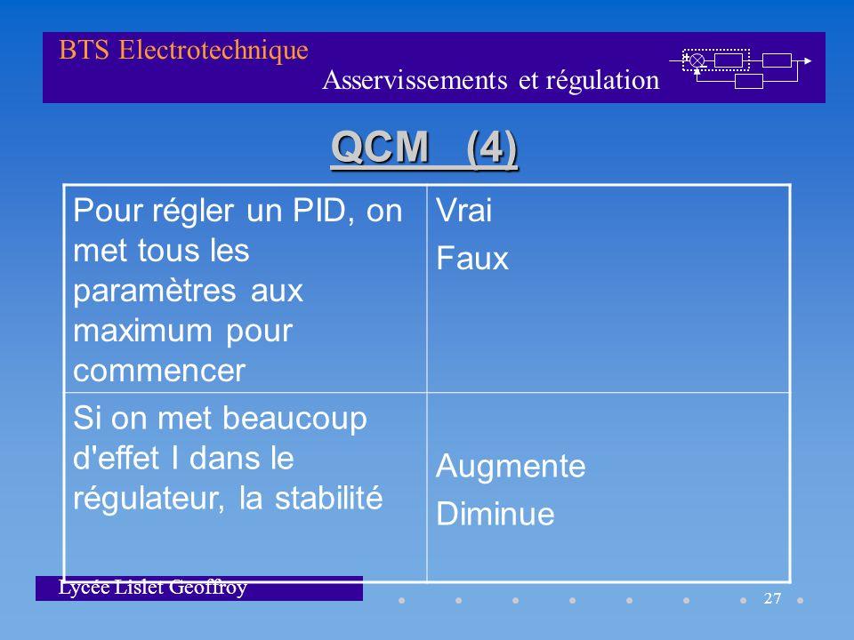 Asservissements et régulation BTS Electrotechnique Lycée Lislet Geoffroy 27 QCM (4) Pour régler un PID, on met tous les paramètres aux maximum pour co