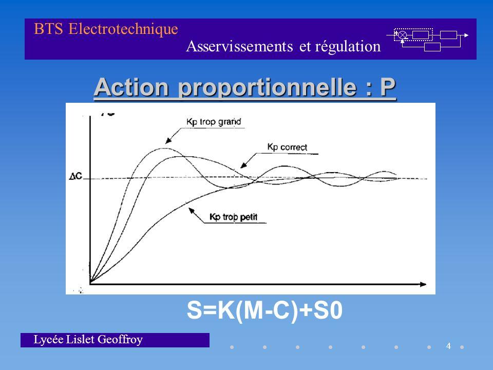 Asservissements et régulation BTS Electrotechnique Lycée Lislet Geoffroy 5 Action proportionnelle : P Permet de jouer sur la vitesse de réponse du procédé.
