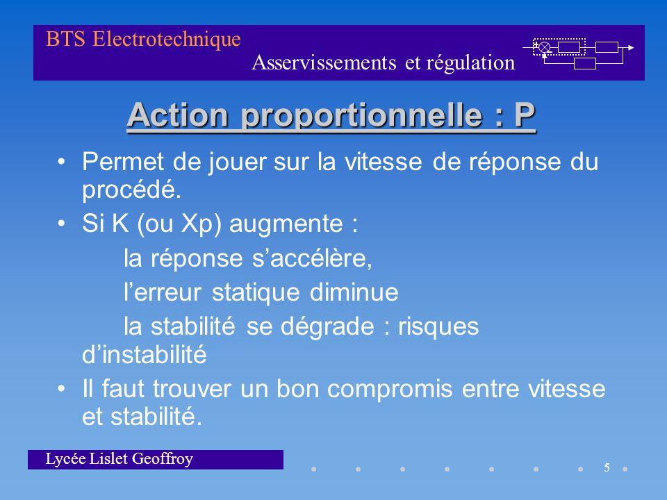 Asservissements et régulation BTS Electrotechnique Lycée Lislet Geoffroy 5 Action proportionnelle : P Permet de jouer sur la vitesse de réponse du pro