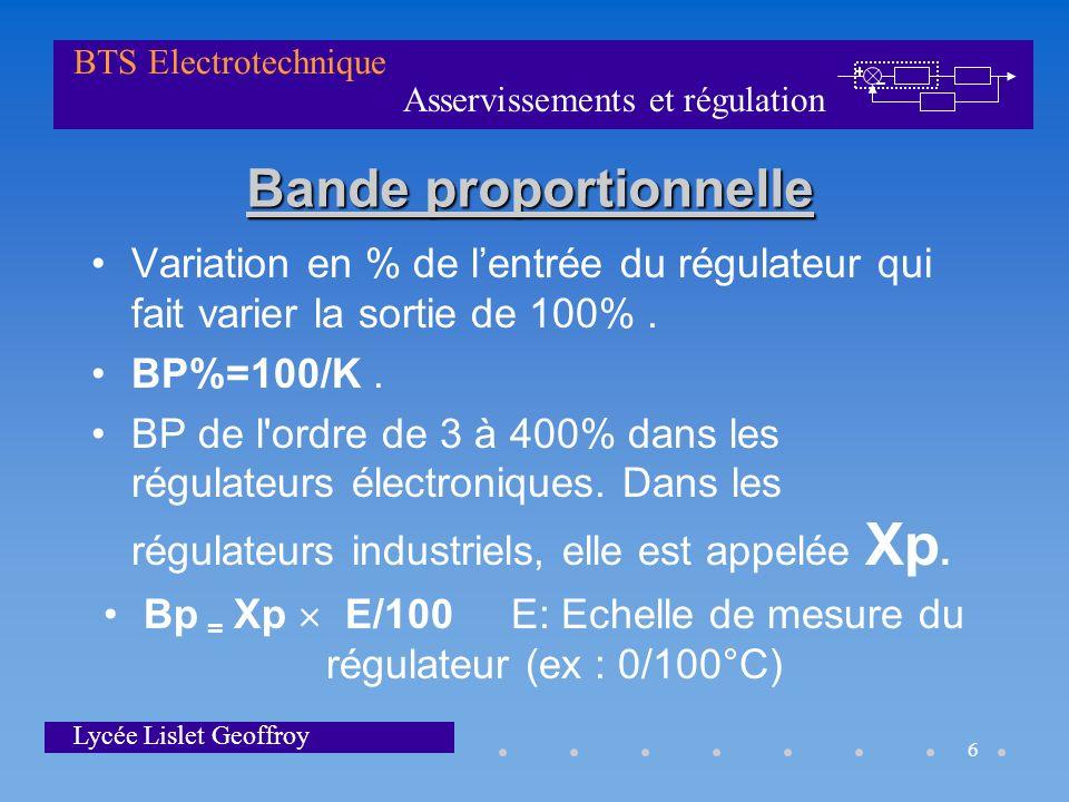 Asservissements et régulation BTS Electrotechnique Lycée Lislet Geoffroy 6 Bande proportionnelle Variation en % de lentrée du régulateur qui fait vari