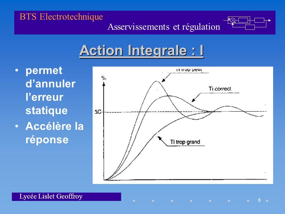 Asservissements et régulation BTS Electrotechnique Lycée Lislet Geoffroy 9 Action Integrale : I (2) Plus laction intégrale est élevée (Ti petit), plus la réponse saccélère et plus la stabilité se dégrade.