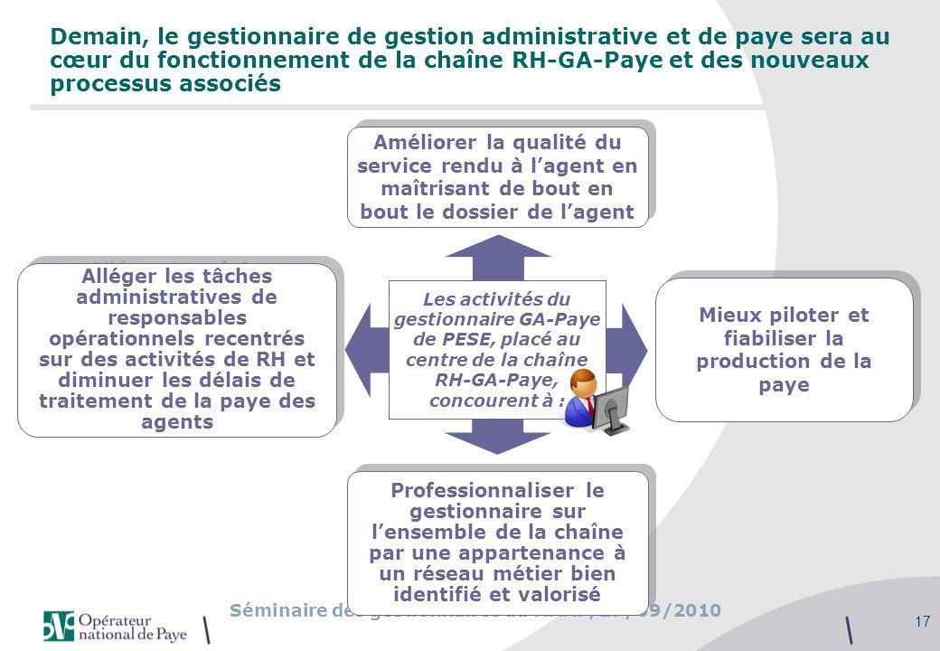 Séminaire des gestionnaires du MAAP, 27/09/2010 17 Demain, le gestionnaire de gestion administrative et de paye sera au cœur du fonctionnement de la c