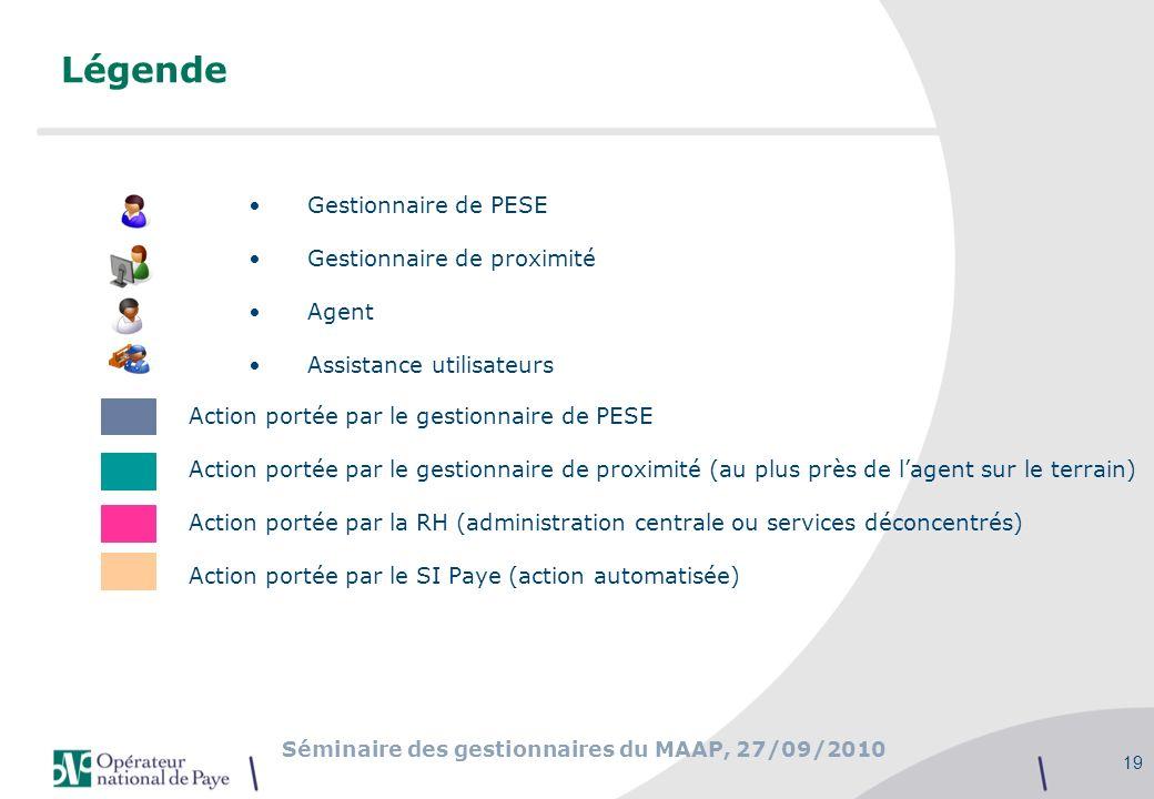 Séminaire des gestionnaires du MAAP, 27/09/2010 19 Légende Action portée par le gestionnaire de PESE Action portée par le gestionnaire de proximité (a