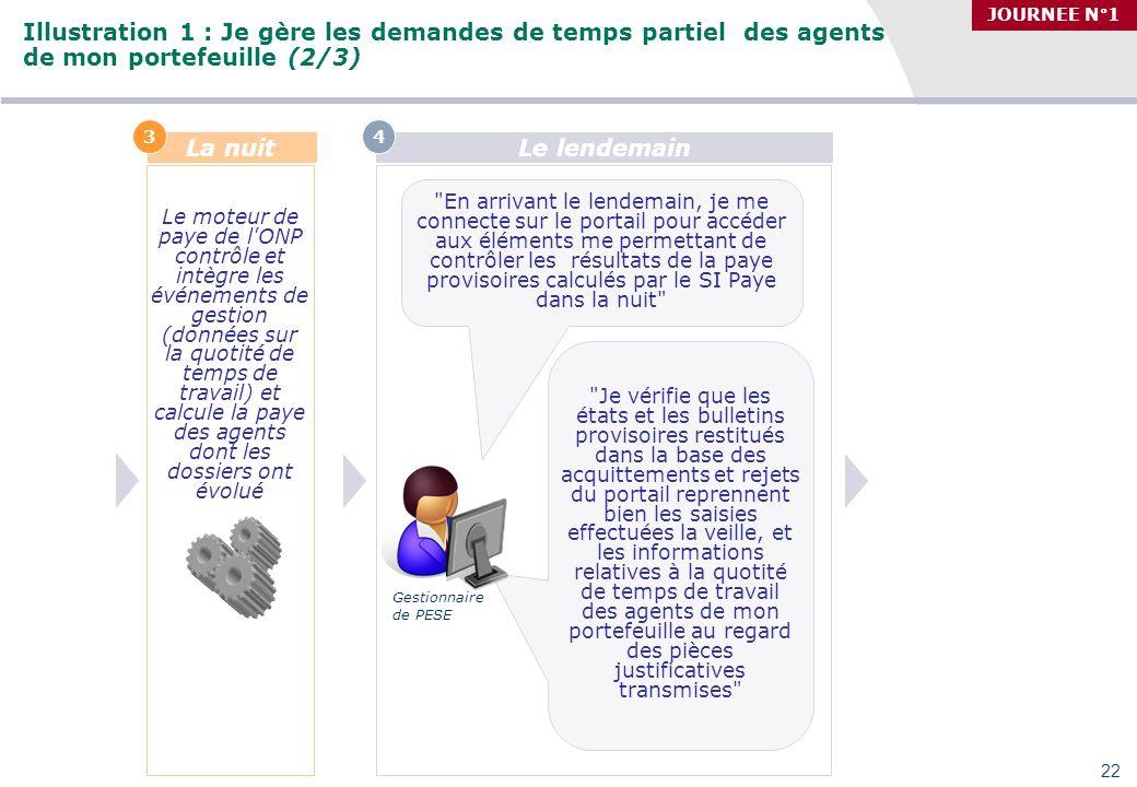 Séminaire des gestionnaires du MAAP, 27/09/2010 Illustration 1 : Je gère les demandes de temps partiel des agents de mon portefeuille (2/3) JOURNEE N°