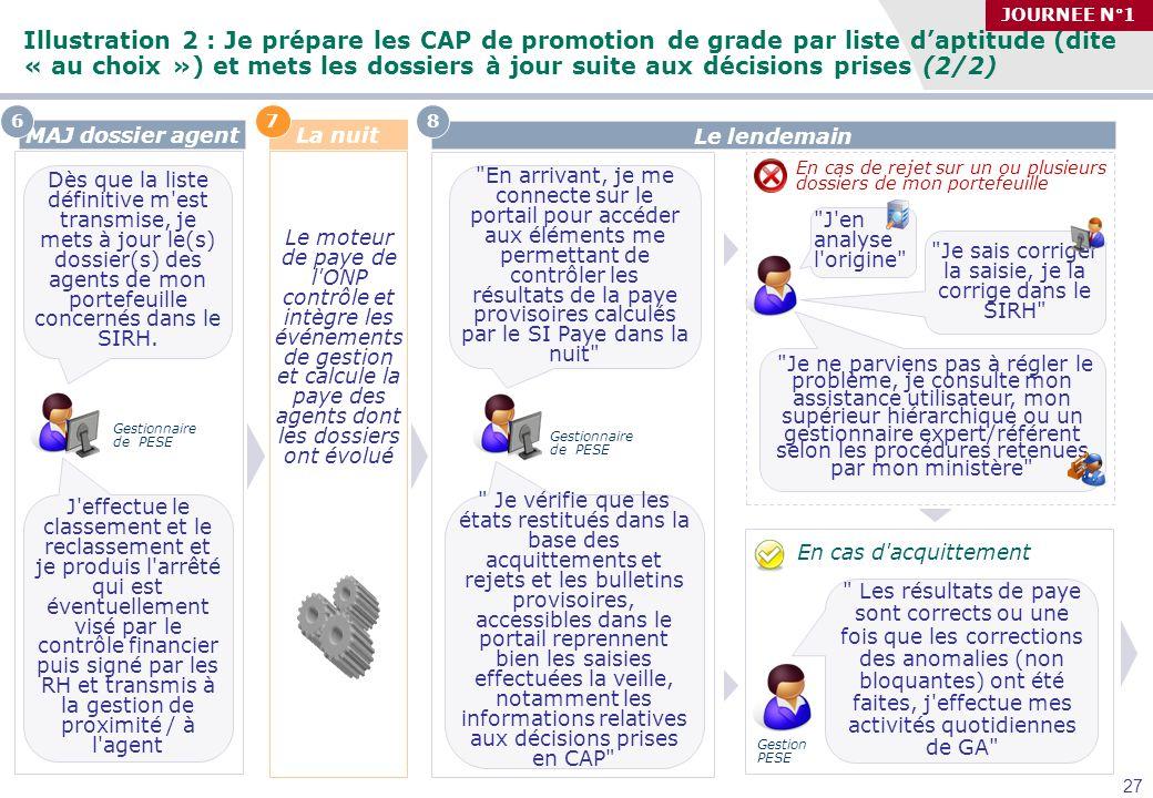Séminaire des gestionnaires du MAAP, 27/09/2010 25 Illustration 2 : Je prépare les CAP de promotion de grade par liste daptitude (dite « au choix ») e