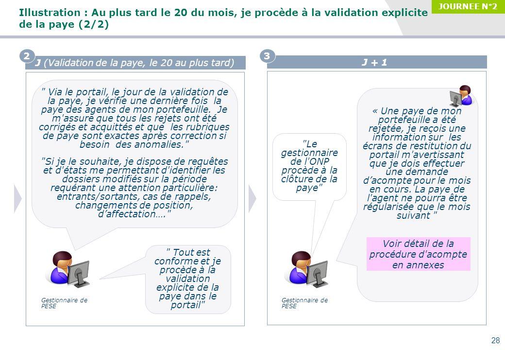 Séminaire des gestionnaires du MAAP, 27/09/2010 Illustration : Au plus tard le 20 du mois, je procède à la validation explicite de la paye (2/2) JOURN