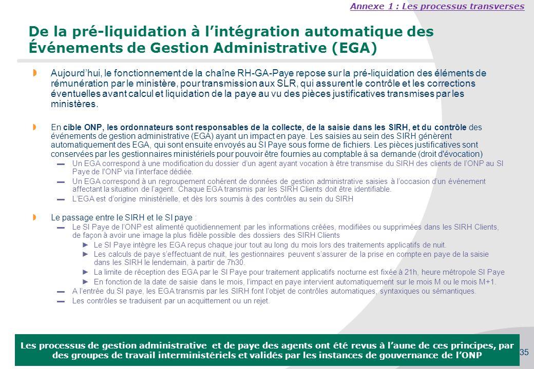 Séminaire des gestionnaires du MAAP, 27/09/2010 23 septembre 2010 35 De la pré-liquidation à lintégration automatique des Événements de Gestion Admini