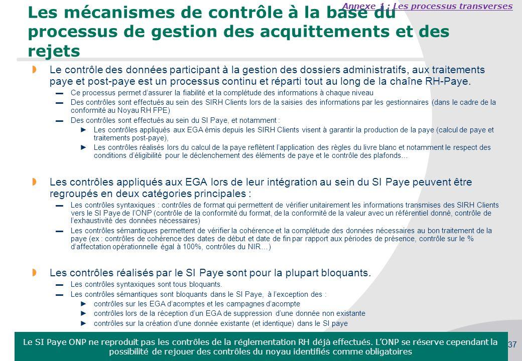 Séminaire des gestionnaires du MAAP, 27/09/2010 37 Les mécanismes de contrôle à la base du processus de gestion des acquittements et des rejets Le con