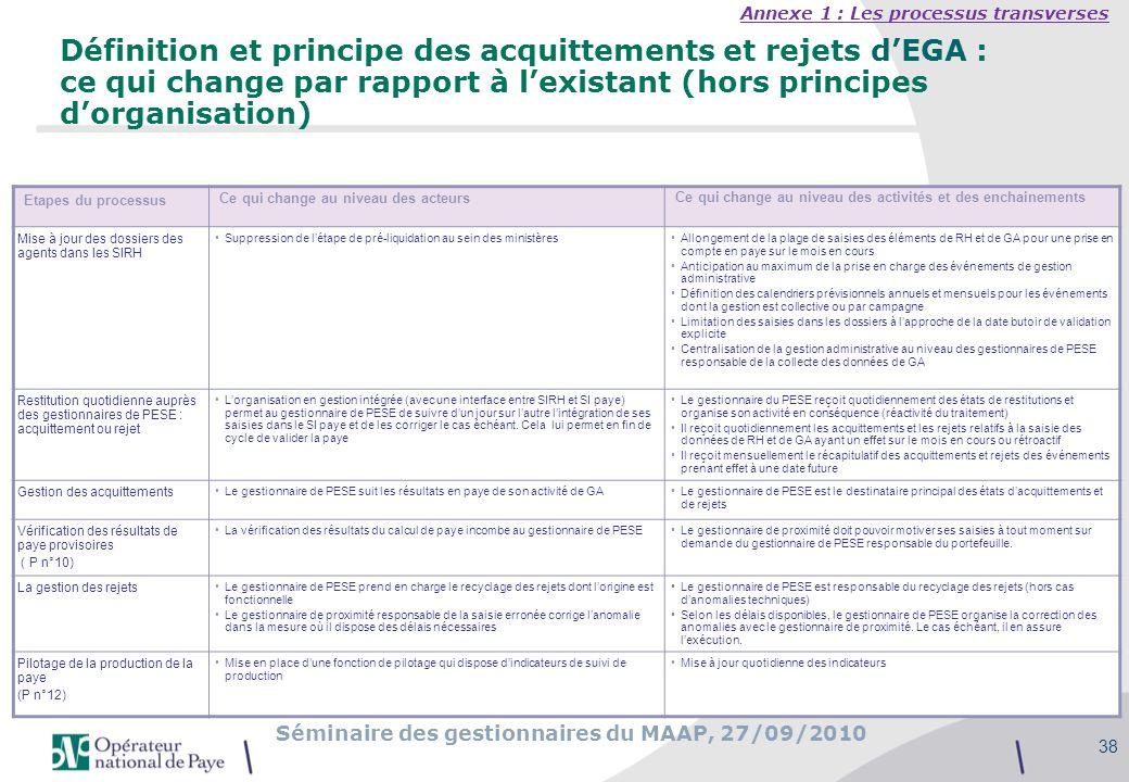 Séminaire des gestionnaires du MAAP, 27/09/2010 38 Définition et principe des acquittements et rejets dEGA : ce qui change par rapport à lexistant (ho