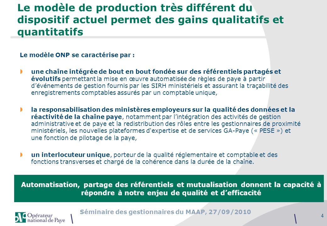 Séminaire des gestionnaires du MAAP, 27/09/2010 45 La planification des acomptes dans le mois en cible ONP Le processus de gestion des acomptes nécessite la mise en place dun cycle de paye particulier, qui se déroule en parallèle du cycle de paye régulière.