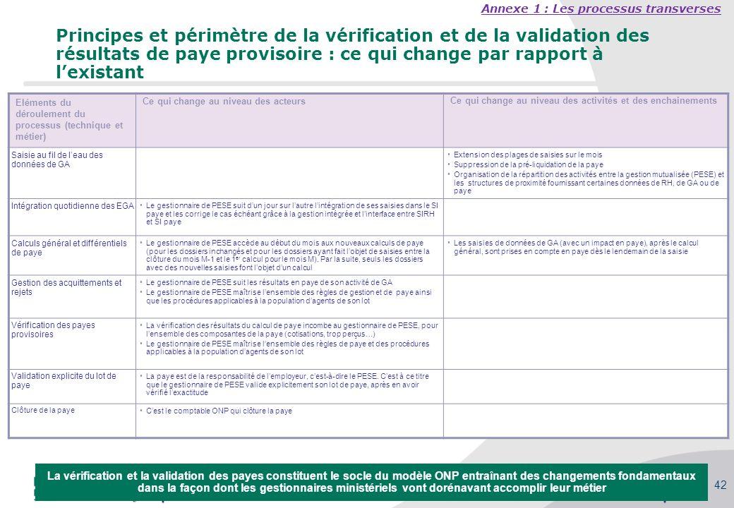 Séminaire des gestionnaires du MAAP, 27/09/2010 42 Eléments du déroulement du processus (technique et métier) Ce qui change au niveau des acteurs Ce q