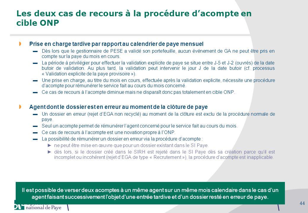 Séminaire des gestionnaires du MAAP, 27/09/2010 44 Les deux cas de recours à la procédure dacompte en cible ONP Prise en charge tardive par rapport au
