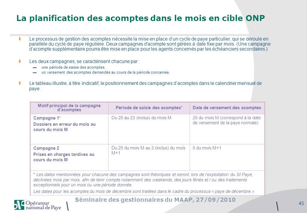 Séminaire des gestionnaires du MAAP, 27/09/2010 45 La planification des acomptes dans le mois en cible ONP Le processus de gestion des acomptes nécess