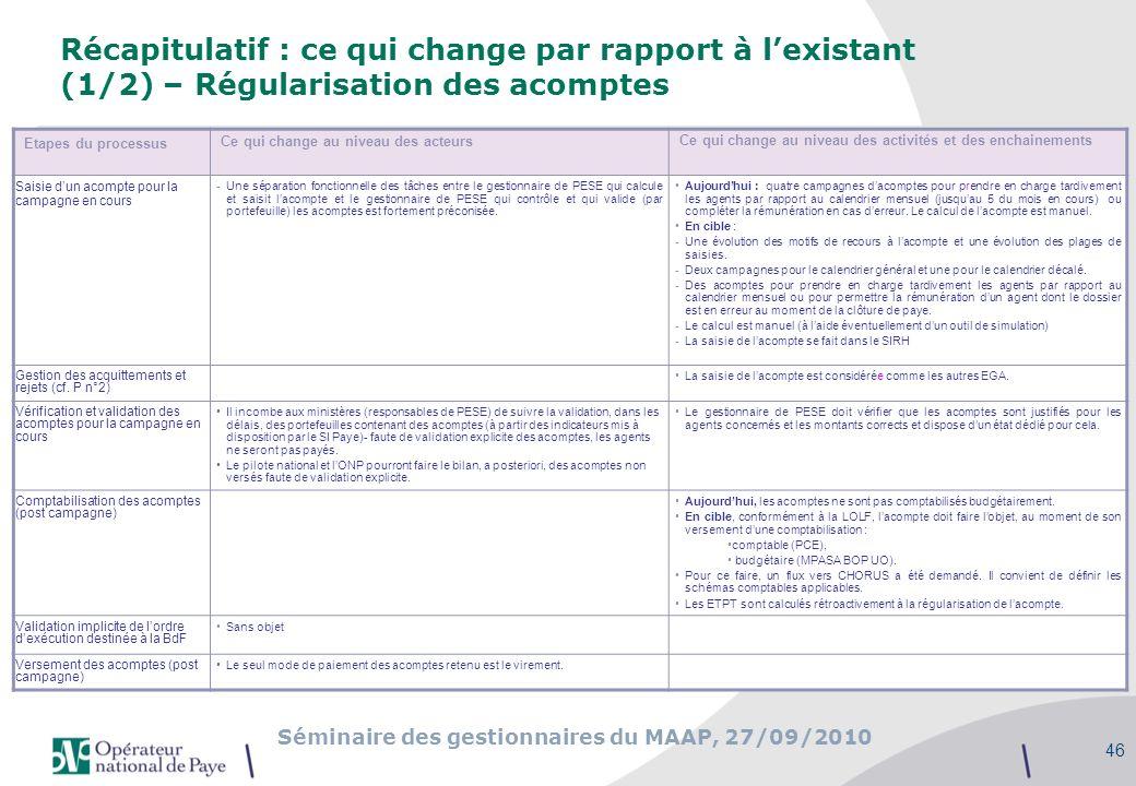 Séminaire des gestionnaires du MAAP, 27/09/2010 46 Récapitulatif : ce qui change par rapport à lexistant (1/2) – Régularisation des acomptes Etapes du
