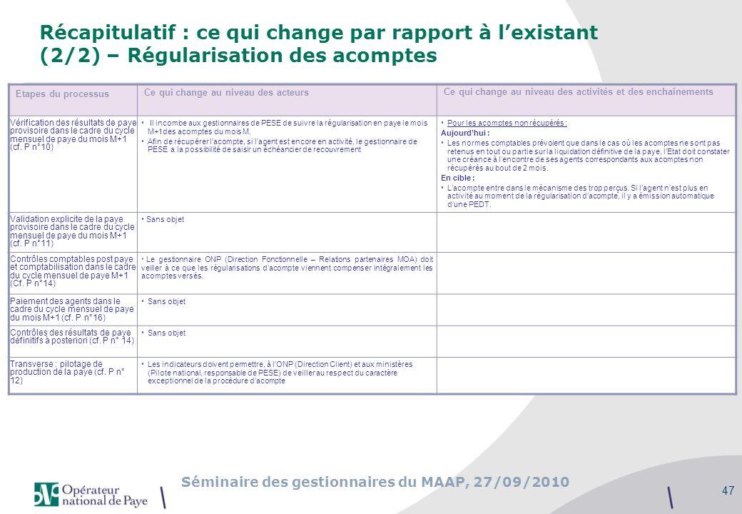 Séminaire des gestionnaires du MAAP, 27/09/2010 47 Récapitulatif : ce qui change par rapport à lexistant (2/2) – Régularisation des acomptes Etapes du
