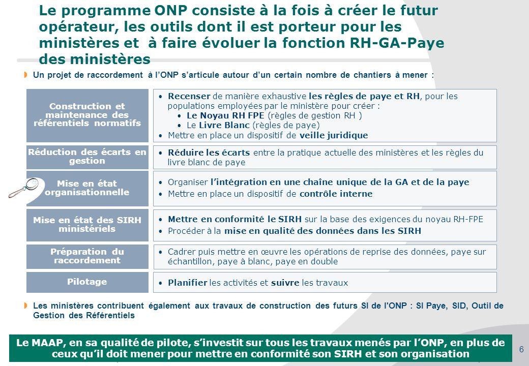 Séminaire des gestionnaires du MAAP, 27/09/2010 6 Le programme ONP consiste à la fois à créer le futur opérateur, les outils dont il est porteur pour