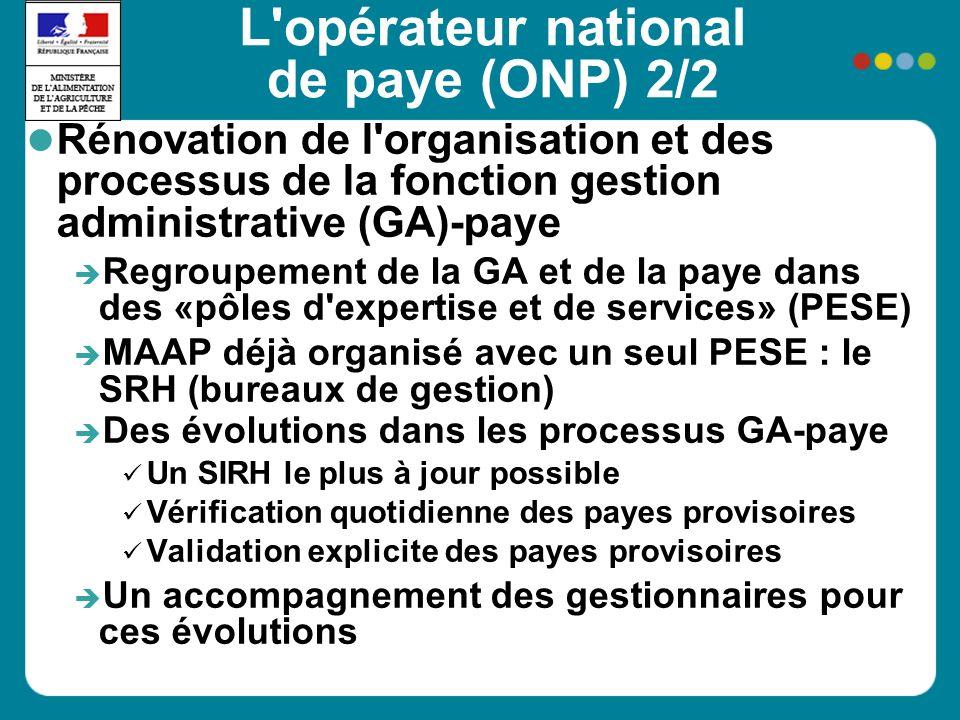 L opérateur national de paye (ONP) 2/2 Rénovation de l organisation et des processus de la fonction gestion administrative (GA)-paye Regroupement de la GA et de la paye dans des «pôles d expertise et de services» (PESE) MAAP déjà organisé avec un seul PESE : le SRH (bureaux de gestion) Des évolutions dans les processus GA-paye Un SIRH le plus à jour possible Vérification quotidienne des payes provisoires Validation explicite des payes provisoires Un accompagnement des gestionnaires pour ces évolutions