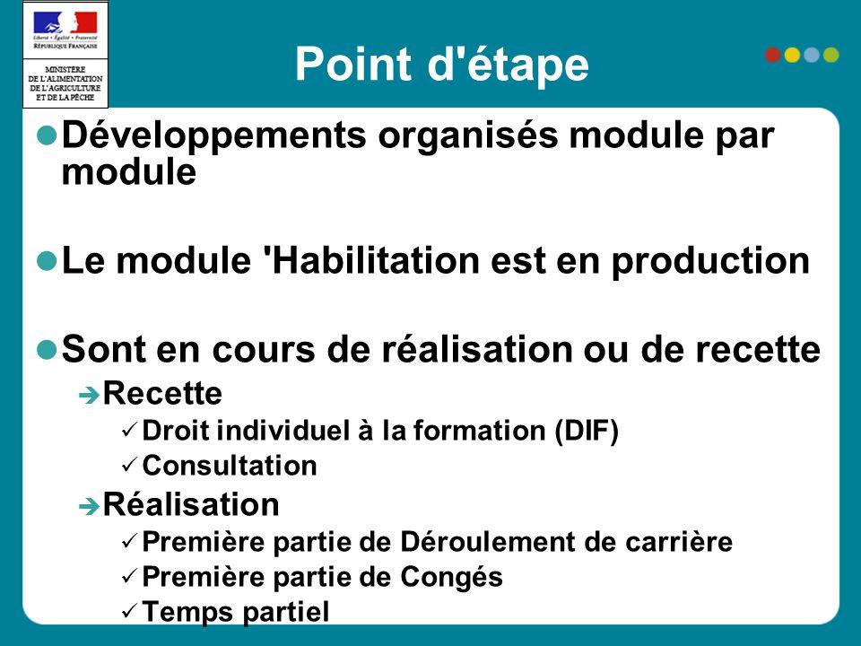 Point d étape Développements organisés module par module Le module Habilitation est en production Sont en cours de réalisation ou de recette Recette Droit individuel à la formation (DIF) Consultation Réalisation Première partie de Déroulement de carrière Première partie de Congés Temps partiel