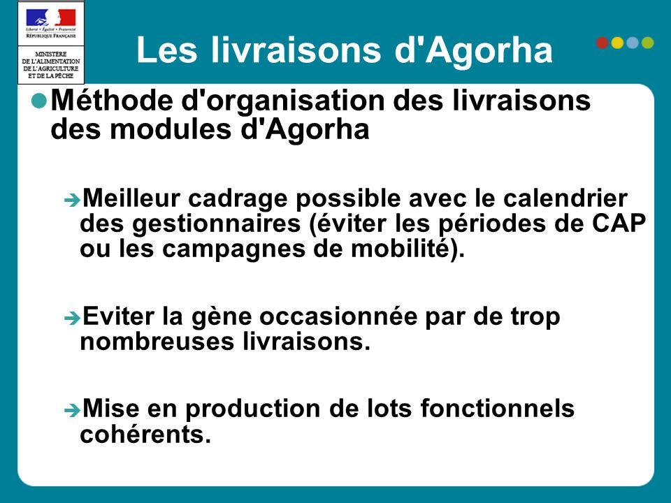 Les livraisons d Agorha Méthode d organisation des livraisons des modules d Agorha Meilleur cadrage possible avec le calendrier des gestionnaires (éviter les périodes de CAP ou les campagnes de mobilité).