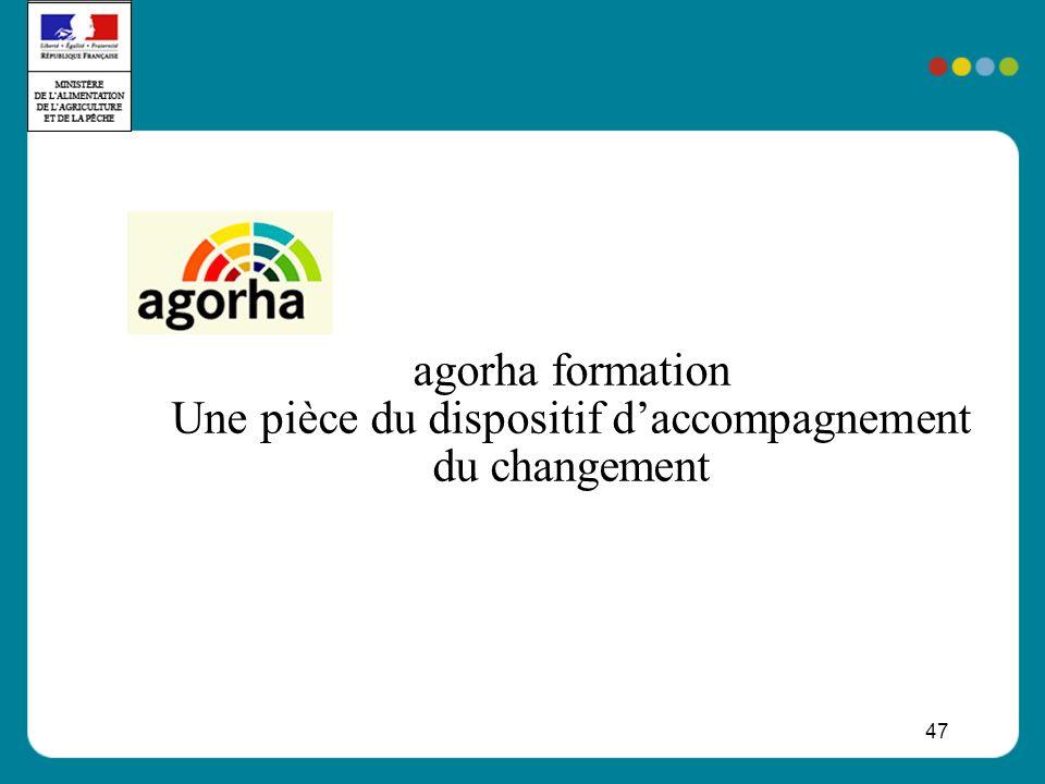 47 agorha formation Une pièce du dispositif daccompagnement du changement