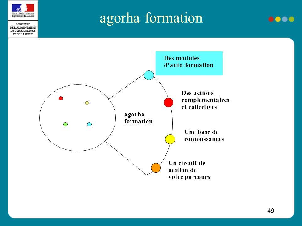 49 agorha formation Des modules dauto-formation Une base de connaissances Des actions complémentaires et collectives Un circuit de gestion de votre parcours