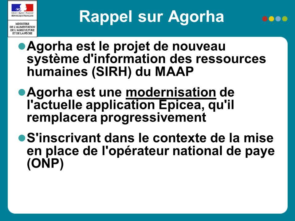 Rappel sur Agorha Agorha est le projet de nouveau système d information des ressources humaines (SIRH) du MAAP Agorha est une modernisation de l actuelle application Epicea, qu il remplacera progressivement S inscrivant dans le contexte de la mise en place de l opérateur national de paye (ONP)