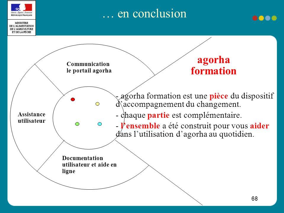 68 agorha formation Communication le portail agorha Assistance utilisateur Documentation utilisateur et aide en ligne - agorha formation est une pièce du dispositif daccompagnement du changement.